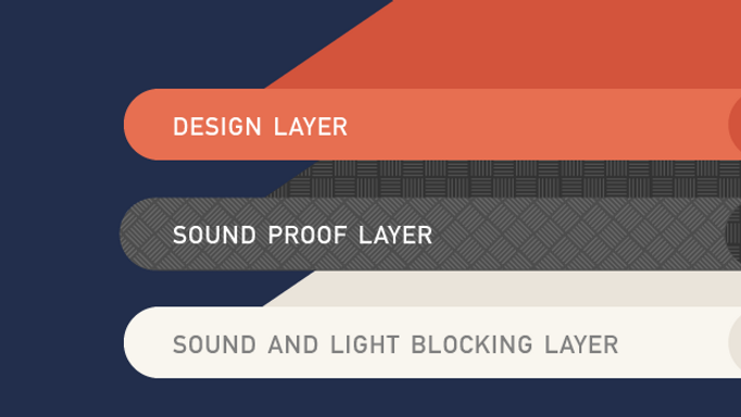 Firework blind anatomy. The layers are: Design layer, Soundproofing, sound and light blocking layer